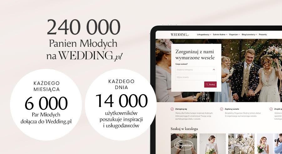 branża ślubna online