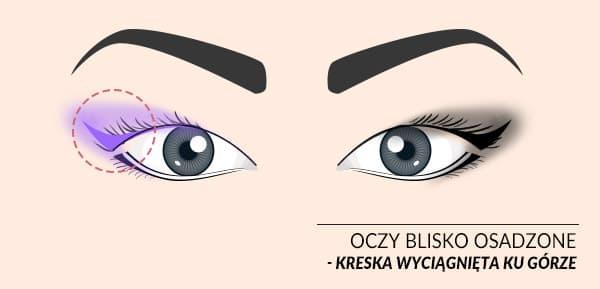 makijaż oka kreska oczy blisko osadzone