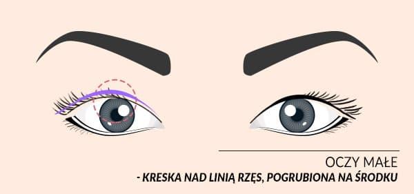 makijaż oka kreska małe oczy