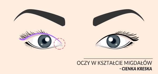 makijaż oka kreska oczy w kształcie migdałów