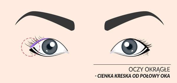 makijaż oka kreska oczy okrągłe