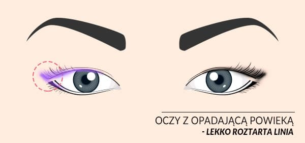 makijaż oka kreska oczy z opadającą powieką