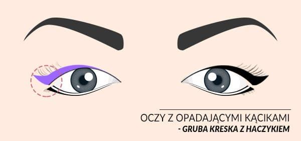 makijaż oka kreska oczy z opadającymi kącikami