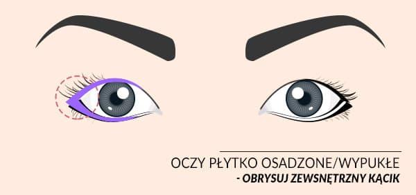 makijaż oka kreska oczy płytko osadzone
