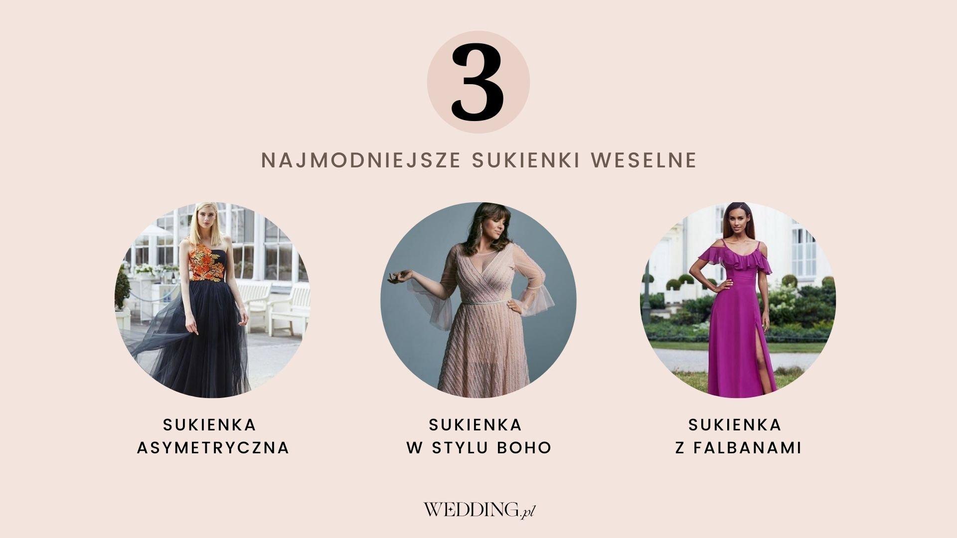 sukienki na wesele 2020 - trendy