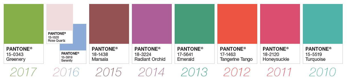Kolor roku Pantone - ultra violet jako motyw przewodni 2