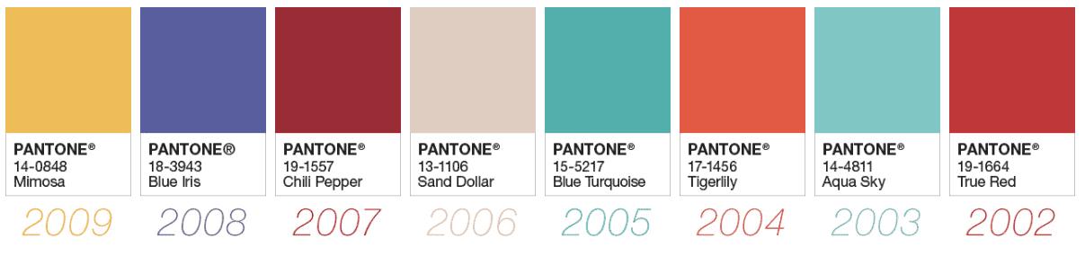 Kolor roku Pantone - ultra violet jako motyw przewodni 3